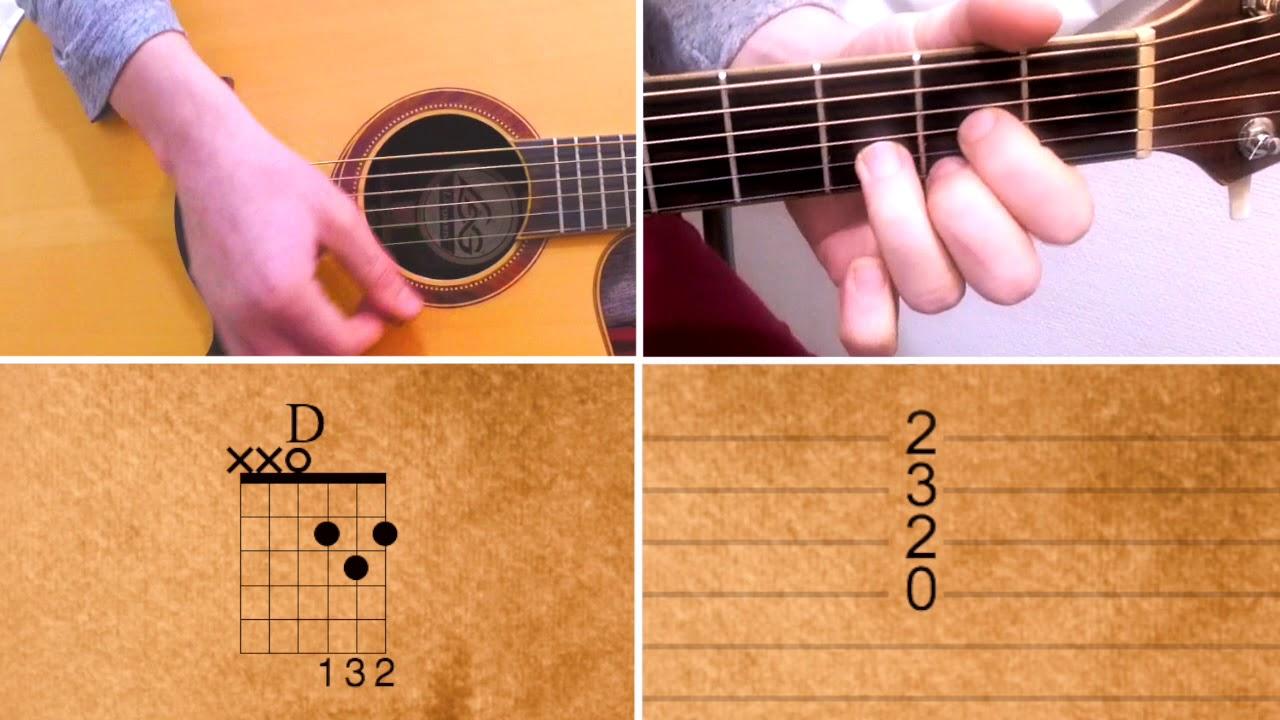 Renaud « morgane de toi » version débutant cours guitare ...