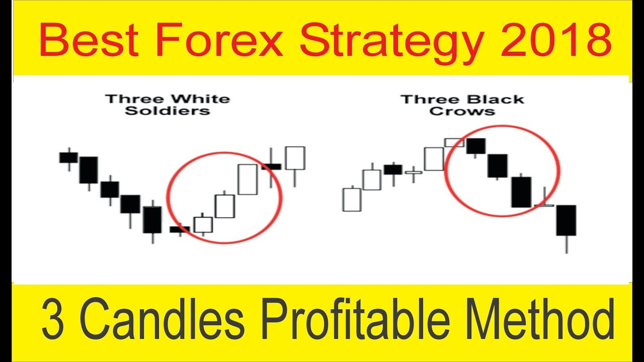 Best 100 Forex Trading Strategies Ultimate Guide for 2018