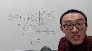 The Hot Crazy Matrix Updated - The Definitive Jerry Liu Critique