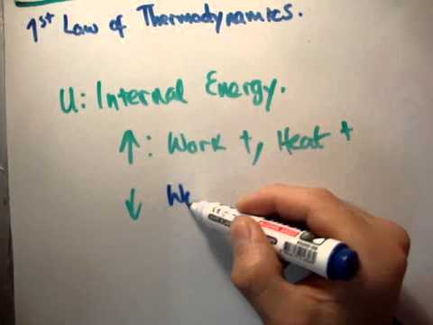 The First Law of Thermodynamics | Boundless Physics