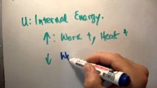 Thermodynamics 2 : First Law of Thermodynamics