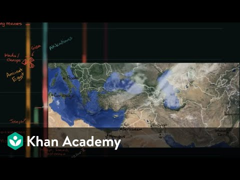 Ancient History And The Old Testament  | World History | Khan Academy