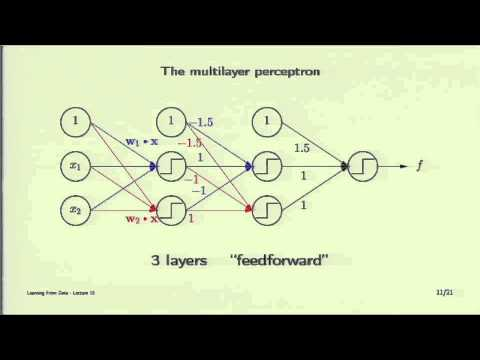 Lecture 10 - Neural Networks