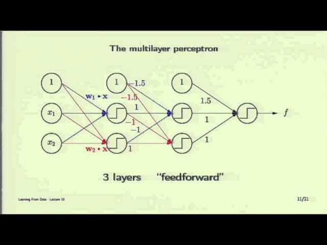 Lecture 10 - Neural Networks - YouTube