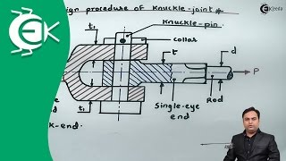 What is the Design procedure of Knuckle Joint