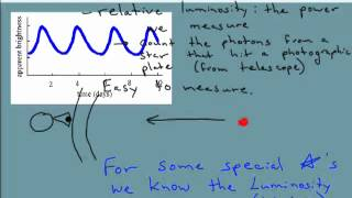 Cosmology Lecture 3 Astronomy 2