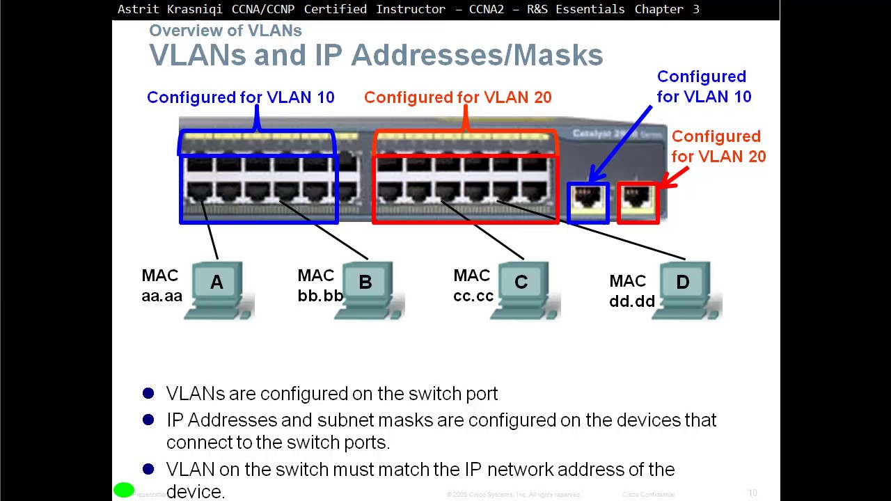 3 1 VLAN Segmentation: VLANs (CCNA 2: Chapter 3)