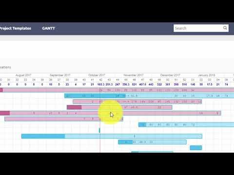 Global Gantt Chart - Easy Redmine 2018 - YouTube