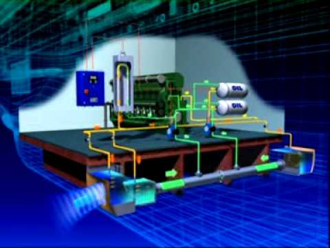 Electrocatalytic Marine Shipboard Animation