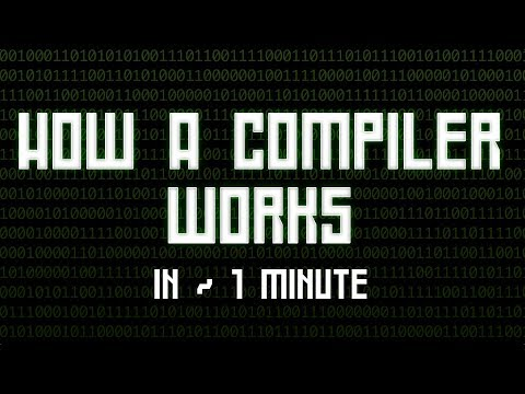 How a Compiler Works in ~1 minute