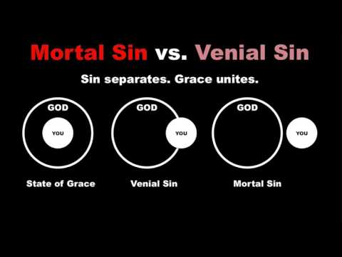 List of mortal sins in the catholic church