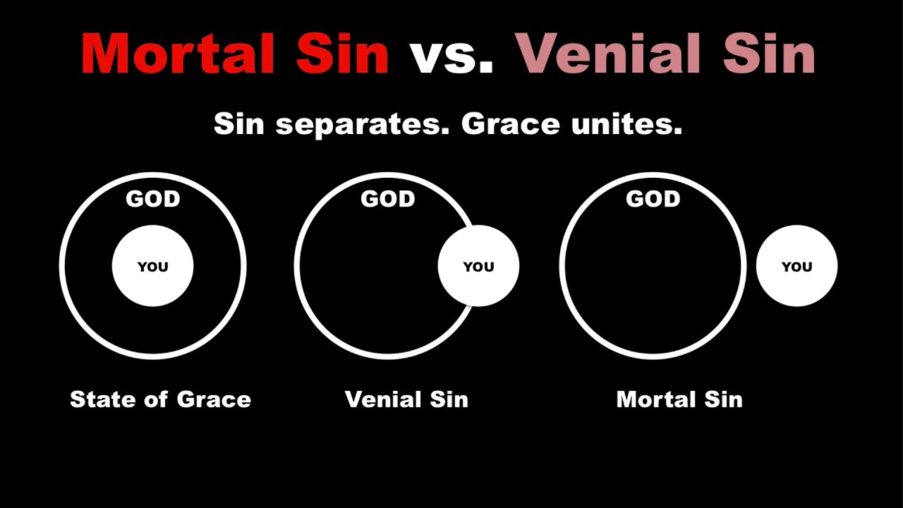 What are the mortal sins in the catholic church