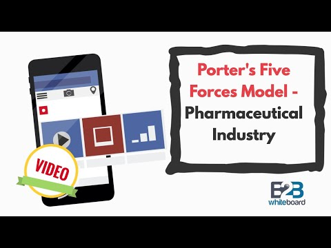 Porter's Five Forces Model - Example:  Pharmaceutical