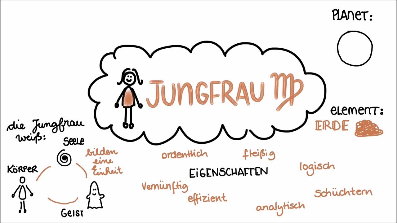 Jungfrauen datieren Website Große, kühne schöne Dating