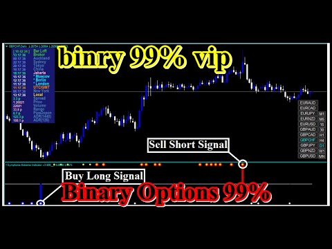 Binary options bullet results from super metallurgy minecraft 1-3 2-4 betting system