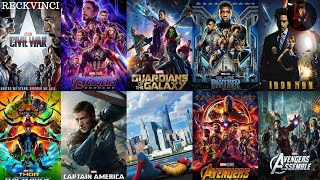 All MCU Movies Ranked:  Rotten Tomatoes| IMDb |  Box-Office