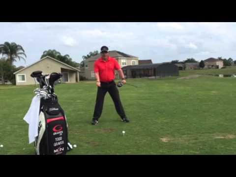 Golf Swing is Rotational