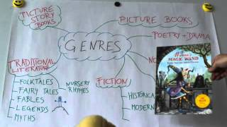 Genres in children's literature - Switch the comments on, please (then you can read along...))
