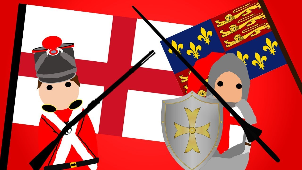The History of the English Flag - YouTube