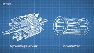 видео Асинхронный двигатель - принцип работы устройства, схема частотного преобразователя