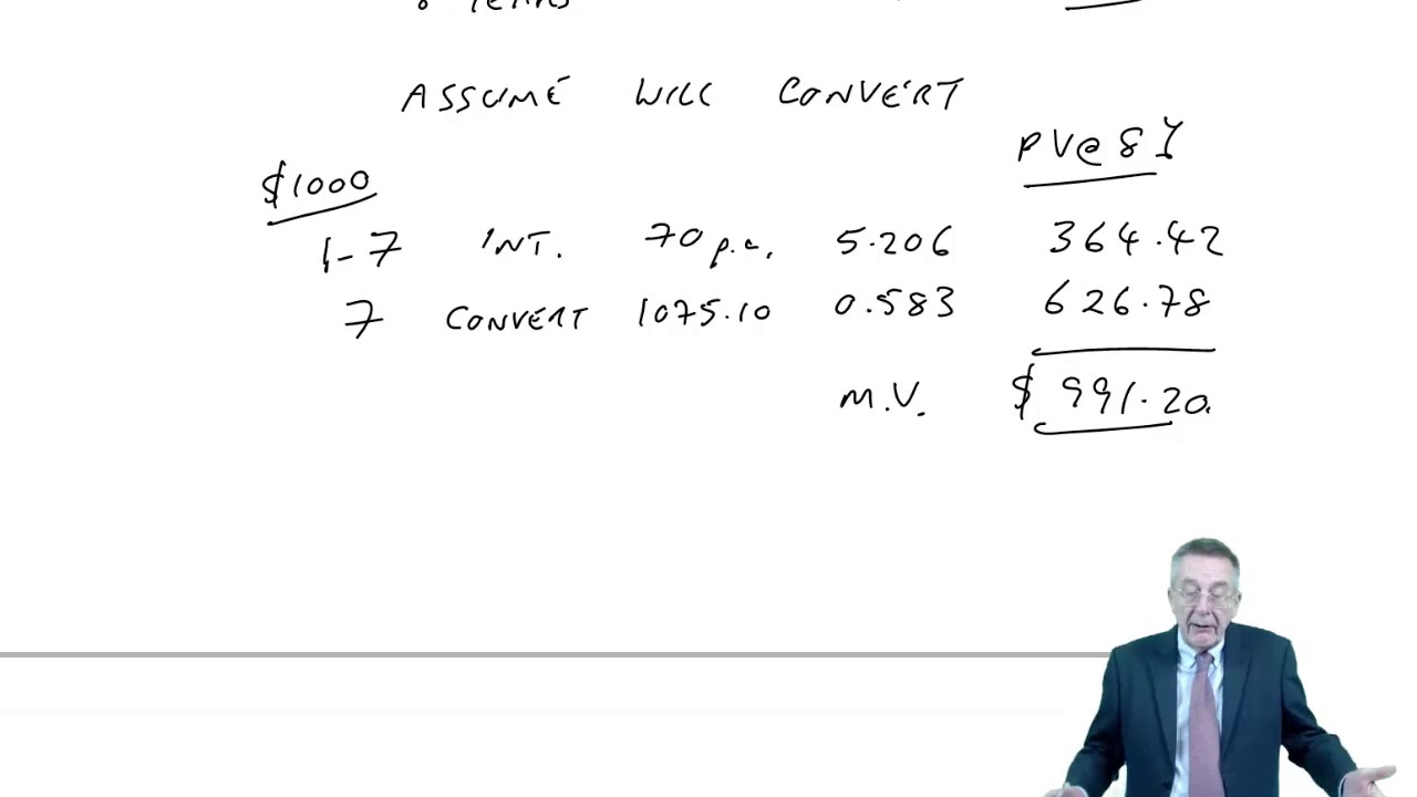 ACCA F9 Question 3 March June 2016 hybrid exam
