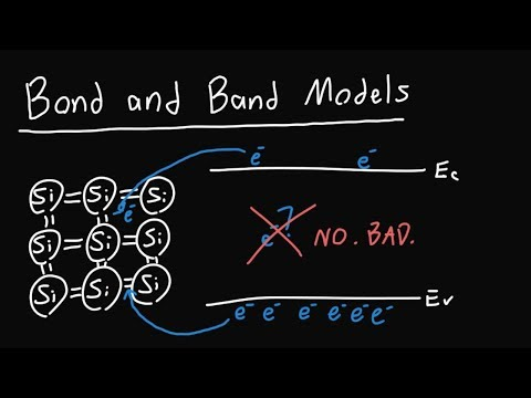 The Bond and Band Models