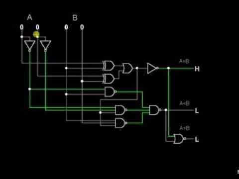 2 bit comparator circuit tutorial basic electronics 3-Bit Comparator Truth Table