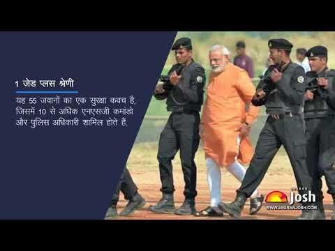 भारत में Z+, Z, Y और X सुरक्षा क्यों और किसको दी जाती है?