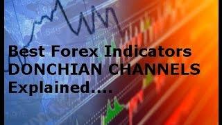Donchian Channels Best Forex Trading Indicators
