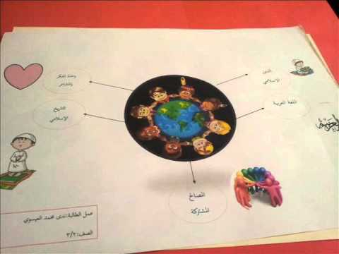ابداع طالبات المتوسطه112بجده خرائط مفاهيم Youtube