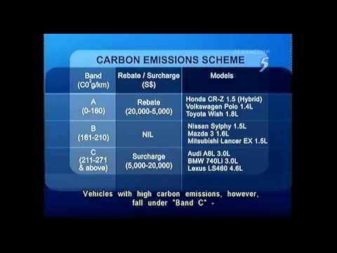 4                       Singapore      New carbon emissions scheme for vehicles - 07Mar2012.mp4 - Yo