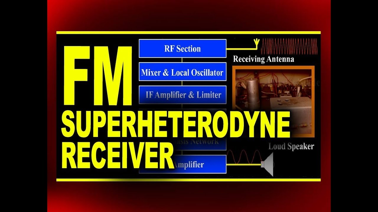 hight resolution of working of superheterodyne fm receiver physics4students