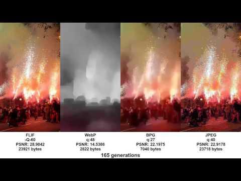 Generation loss: comparison of FLIF, WebP, BPG and JPEG