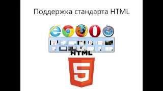 видео Как работать с сайтом
