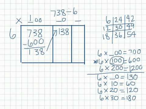 4OAA2 Place value sections methods of division MX Unit 3 - YouTube - place value unit
