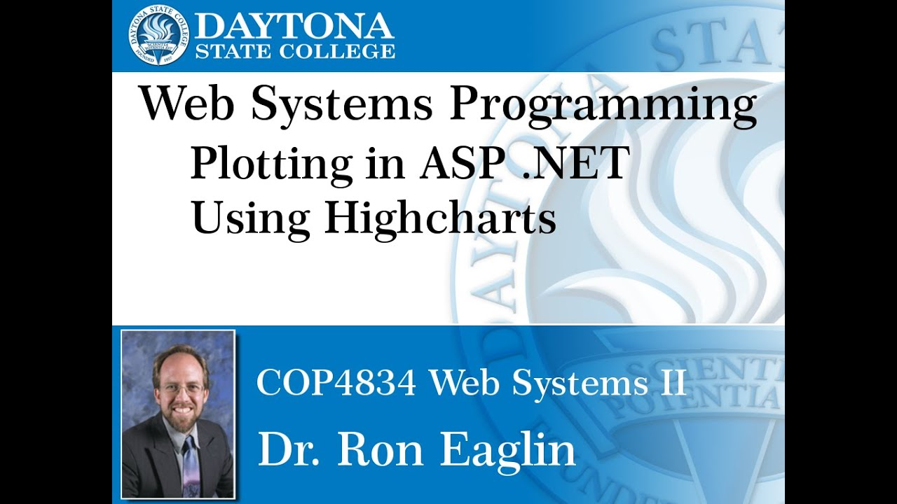 Web Programming Getting Started Using Highcharts In Asp Net