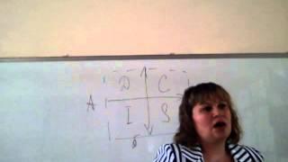 Урок №3 Учимся диагностировать 10 уроков влияния