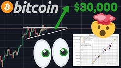 """THIS IS HUUUGE!!!! BITCOIN NEWS CONFIRMING $30,000 BULL RUN NOW SAYS """"PlanB""""!!!!!"""