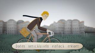 Daten Verschlüsseln Einfach Erklärt - 4/5