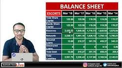 Escorts Ltd Share Price Analysis EP3 | Option Chain Analysis | Escorts Ltd Latest Update 2019.