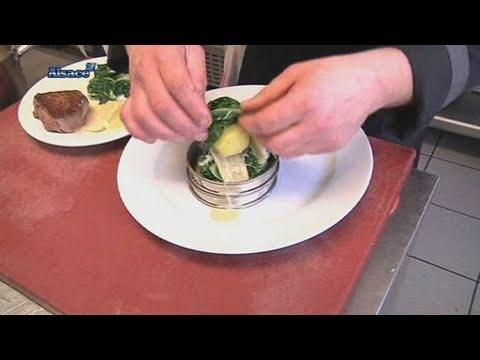 Recette Filet De Boeuf Youtube