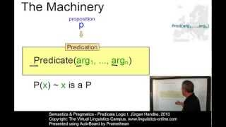youtube videos on pragmatics lectures - Shaozhong Liu - Pragmatics  语用学