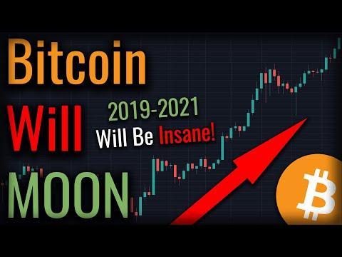 The Simple Reason This Bitcoin Bull Market Will Dwarf All Previous Bitcoin Bull Runs