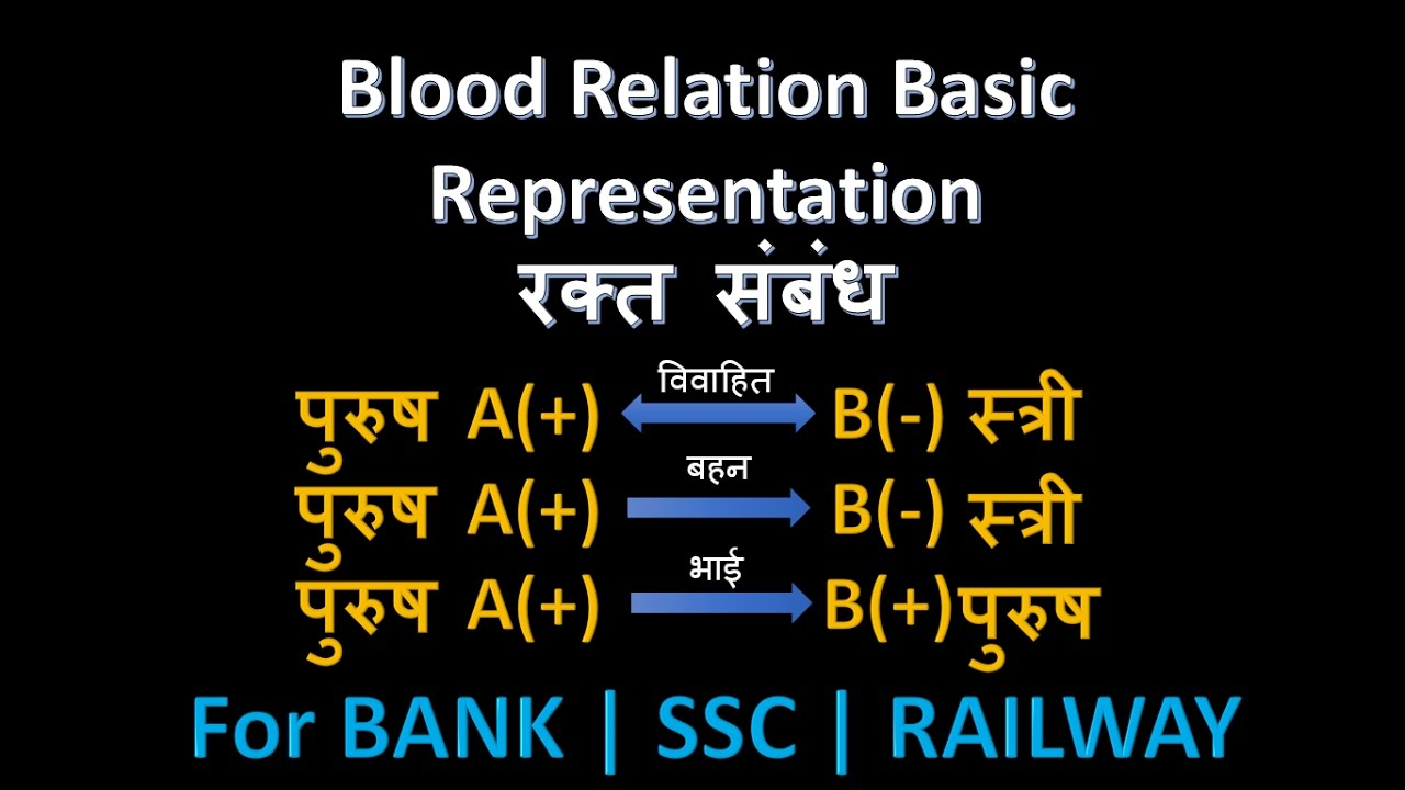 relationship reasoning questions and answers in hindi