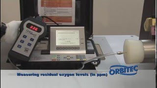 видео газовый анализатор
