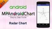 Android] Create a Radar Chart with MPAndroidChart - YouTube