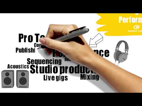 Music Production & Performance courses at MidKent College