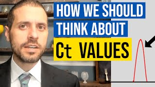 Ct Values How They Should be Assessed for SARS CoV 2 (COVID 19 PCR Testing vs. Rapid Antigen Tests)