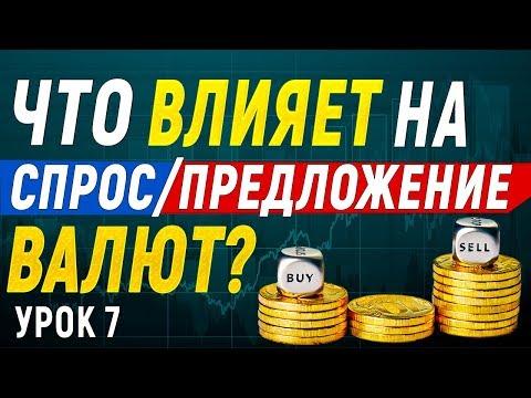 Урок 7. Что влияет на спрос/предложение валют?