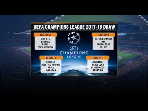 UEFA Champions League 2017-18 Group A-D Preview (WION Sports)